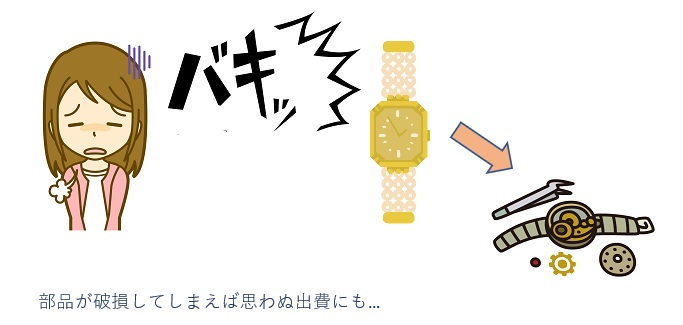 時計に強い衝撃