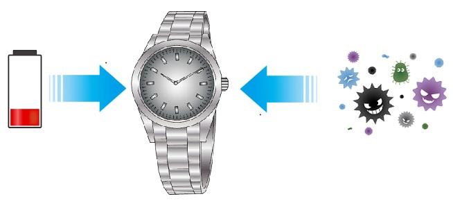 クオーツ時計の時間が遅れる原因