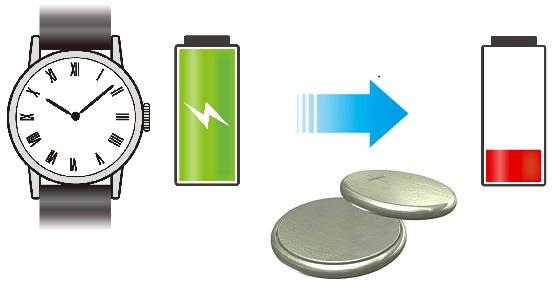 クオーツ時計の電池寿命について